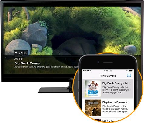 "Amazon Introduces ""Amazon Fling,"" A Developer Toolkit For Sending Media From Mobile Apps To Fire TV 