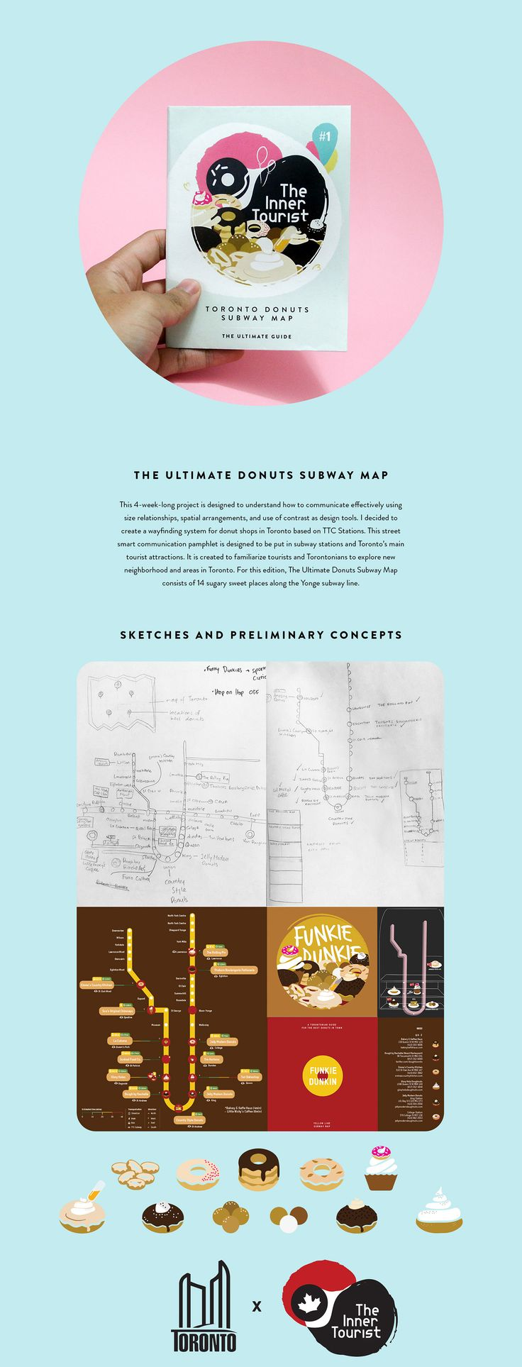 """Check out this @Behance project: """"The Ultimate Donut Shops Subway Map!"""" https://www.behance.net/gallery/44072223/The-Ultimate-Donut-Shops-Subway-Map"""