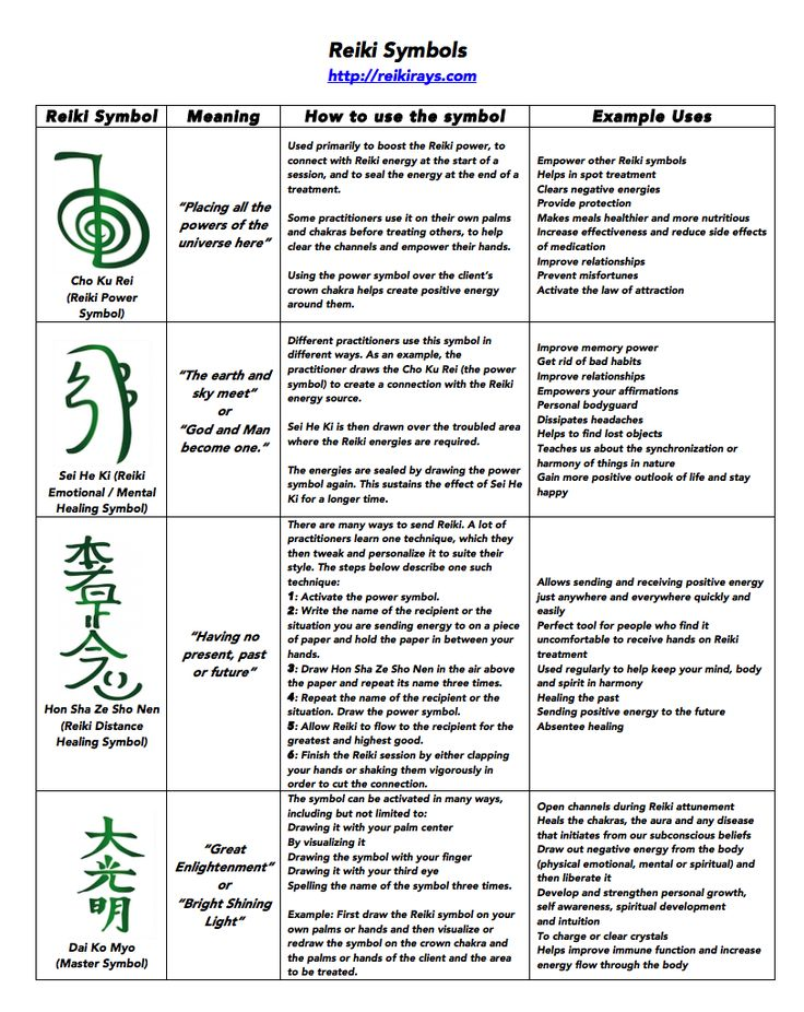 http://learn-reiki.digimkts.com OMG Now I GET IT I want to reiki healing articles ! This saved me time and money !! Is it really that easy to do?