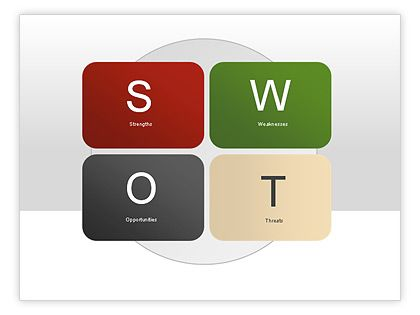 SWOT Diagram http://www.poweredtemplate.com/powerpoint-diagrams-charts/ppt-business-models-diagrams/00022/0/index.html