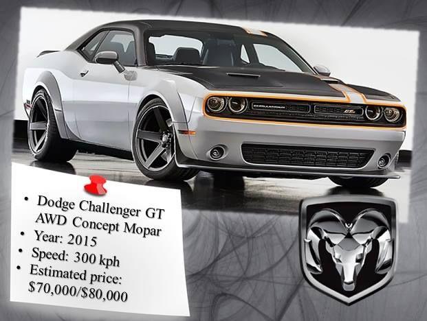 #Dodge Challenger GT AWD Concept Mopar  #cardoings #cars #supercars #auto #BMW #Audi #Mercedes #Deals #automotive