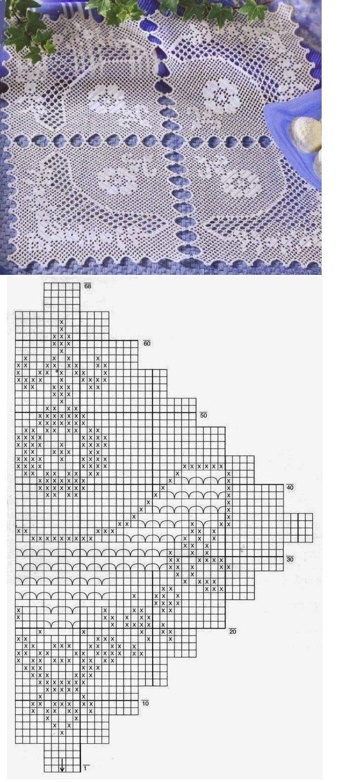 (http://crochetemrevista.blogspot.com.br/search/label/esquema%20crochet%20toalhas)