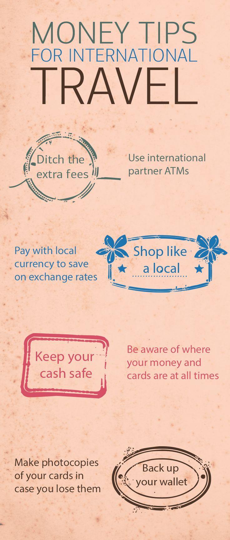 Best money options for international travel