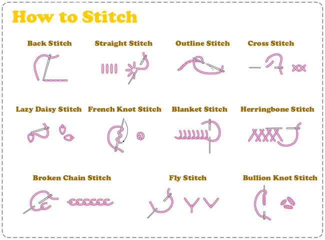 Easy Embroidery Stitches | The basic stitches are really super easy. The most common i think used ...