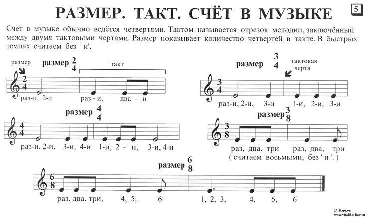 Никитина сольфеджио 1-2 классы смотреть ноты