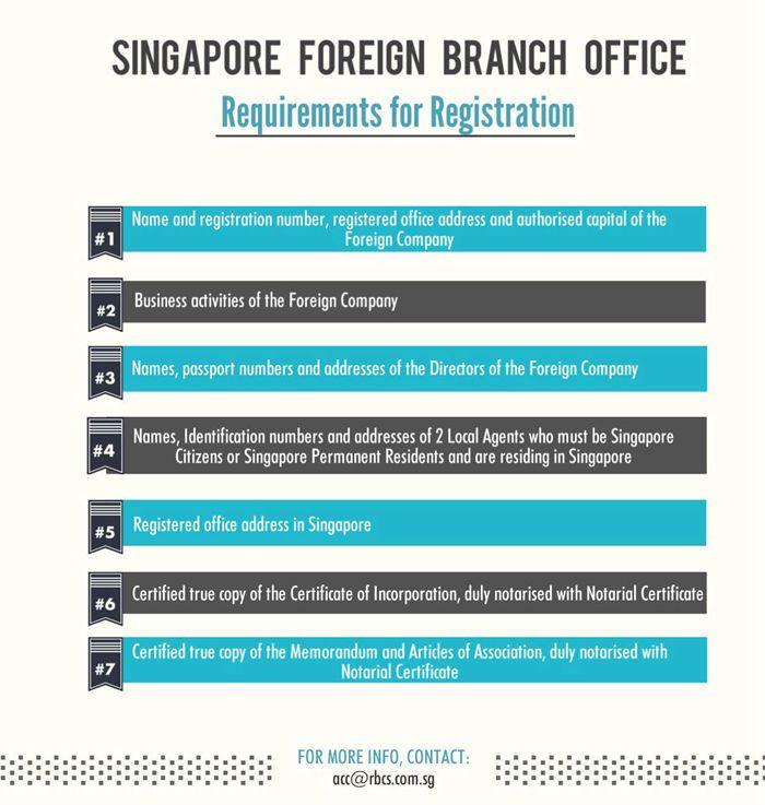 Branch Office Registration Requirements #Singapore #RBCSingapore #Entrepreneur #Startup