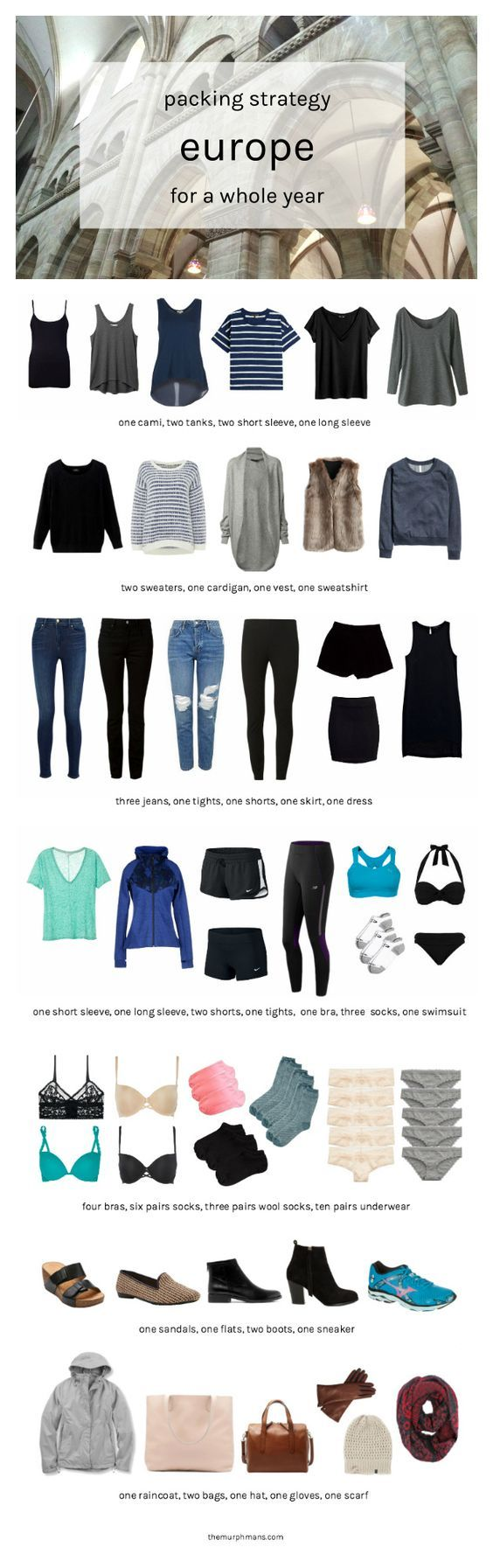 Our packing strategy for a whole year traveling in Europe.. photos and explanations! All seasons- winter, spring, summer, fall- a year long capsule wardrobe.