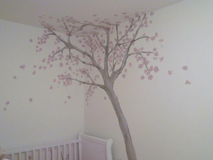 schöner wohnen babyzimmer inserat images oder bcfeebbbce disney zimmer baby zimmer