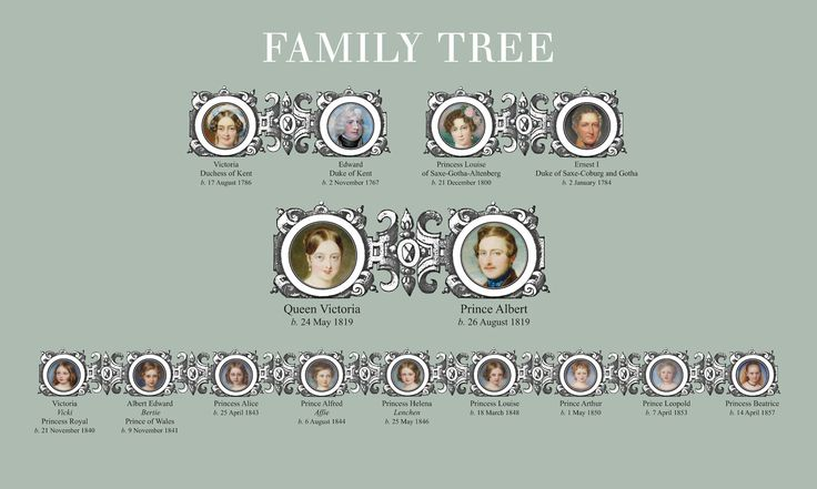Queen Victoria Children And Grandchildren Queen victoria ...