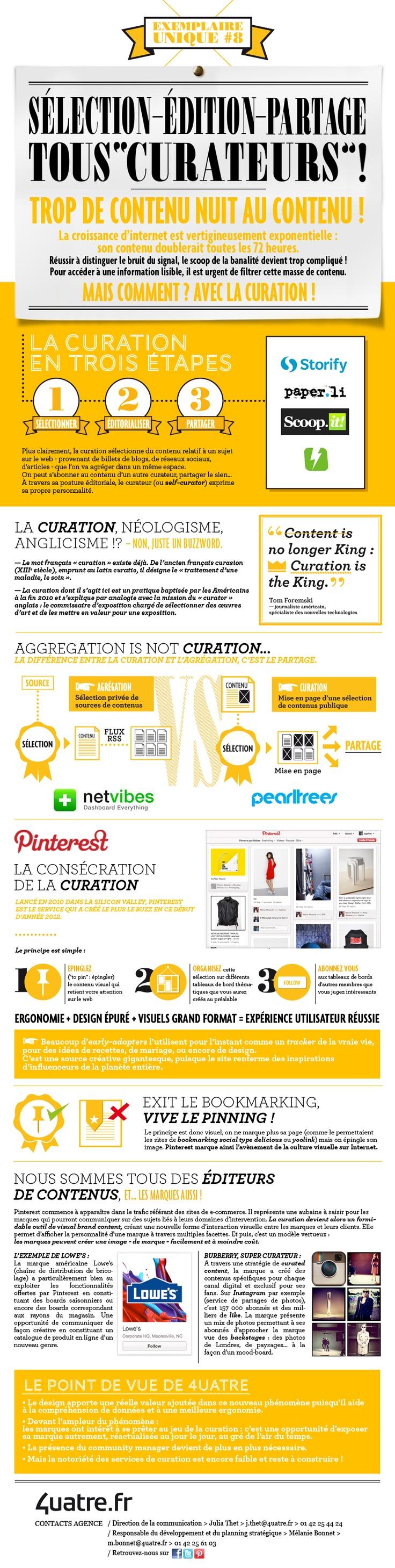"""Exemplaire Unique #7 - """"La Curation"""""""