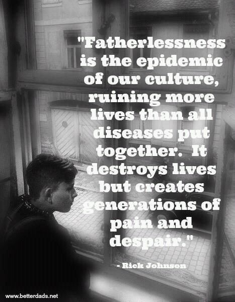 The Fatherless Effect On Women's Relationships