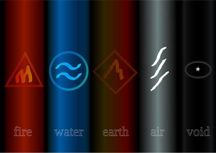 void symbol element - Google Search
