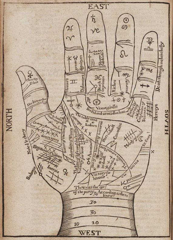 Antique Print Hand Fortune Teller's Hand...would totally have this in my room:)