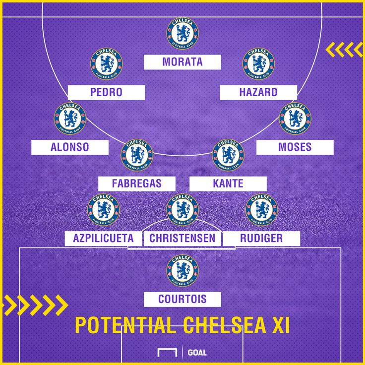 Chelsea team news: Injuries, suspensions and line-up vs Stoke City