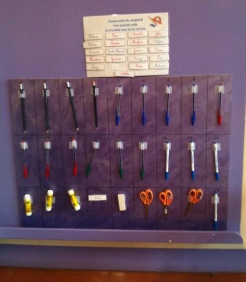 Pr t de mat riel organiser le mat riel de la classe sur for Pret de materiel entre particulier