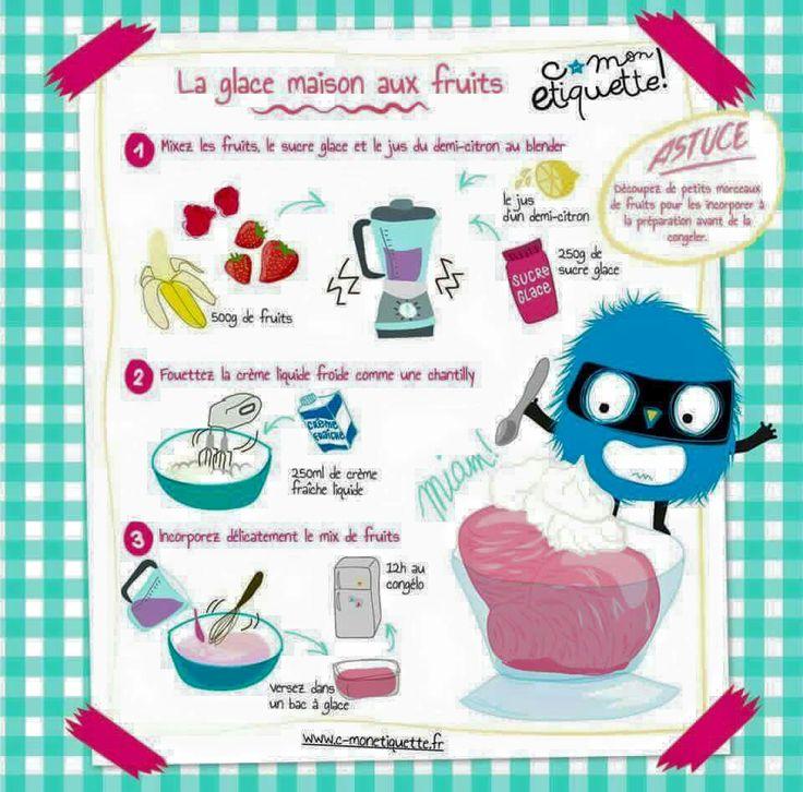 1000 ideas about atelier cuisine enfant on pinterest - Atelier cuisine pour enfants ...
