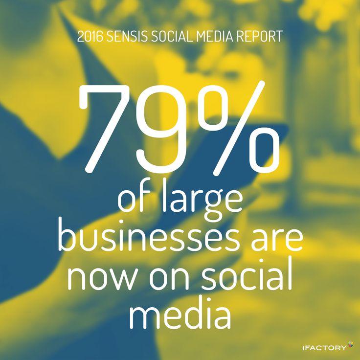 79 percent of large businesses are now on social media. #SensisSocialMediaReport #SensisSocialSocialMediaAustralia #SensisSocial #ifactory #ifactorydigital
