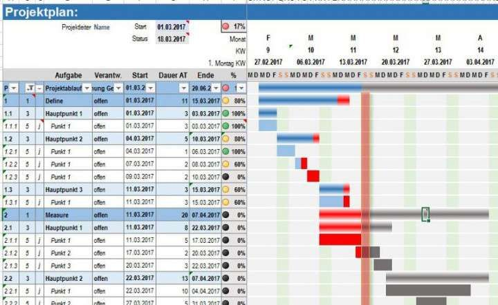 Ablaufplan Projektmanagement Vorlage In 2020 Projektplan Excel Excel Vorlage Projektmanagement