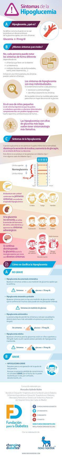 Infografía Síntomas de la Hipoglucemia