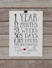 Gifts For Boyfriend Anniversary One Year Diy Etsy 47+ Ideas