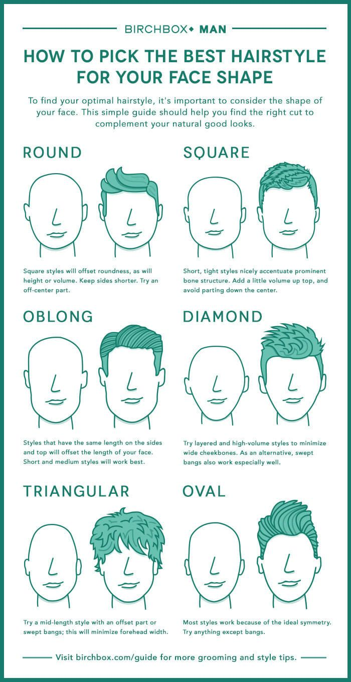 Mens haircut chart  best men fashion images on pinterest  man style men fashion and