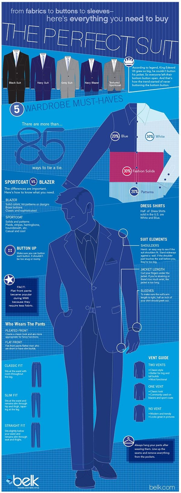 Here's everything you need to know to buy the perfect suit!  Fun fact: According to legend, King Edward VII grew so big, he couldn't button his jacket. So everyone left their bottom button open. And that's how the trend started of never buttoning the bottom button.