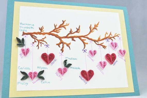 Dun regard vif et joyeux, grand-mère compte ses bénédictions dans un personnalisé piquants arbre généalogique. Un souvenir précieux pour nimporte quel parent ou grand-parent.  Toutes les cartes sont faits à la main, un à la fois, avec beaucoup de soin aux détails et emballés avec soin pour sassurer quils arrivent en toute sécurité. Larbre est dessinée avec des crayons aquarelles à la main. La longueur et la forme des changements arbre avec le nombre denfants et petits-enfants de cœur…