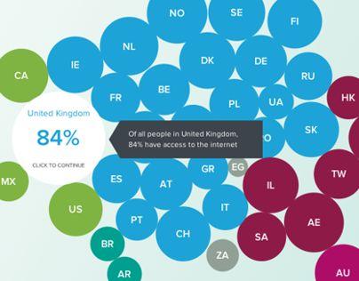 Consumer Barometer for Google