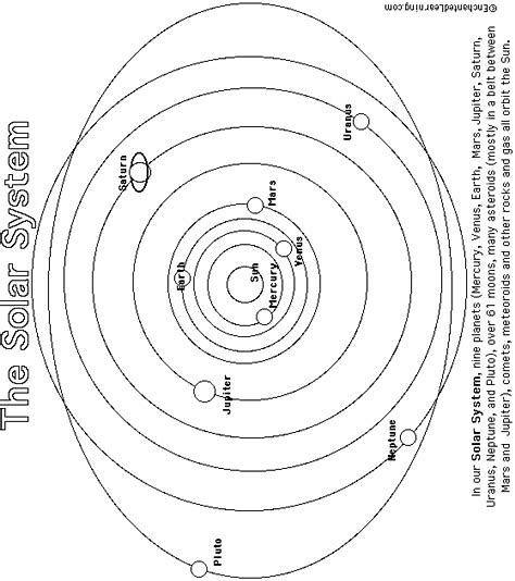best 25  solar system diagram ideas on pinterest