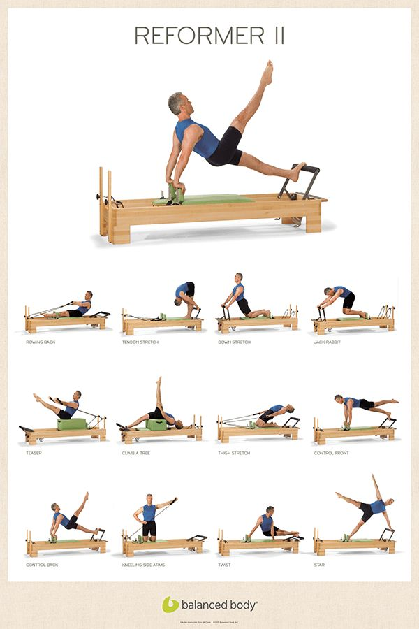 Exercise Posters | Posters, Cards & Gifts | Studio Furnishings | Store | Balanced Body