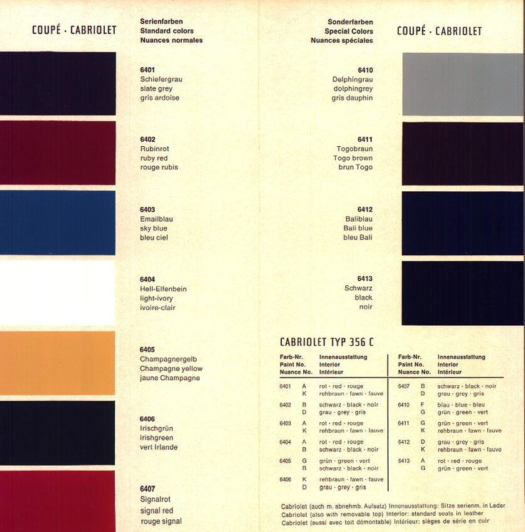 40 best color charts images on Pinterest Colour chart, Charts - car painter sample resume
