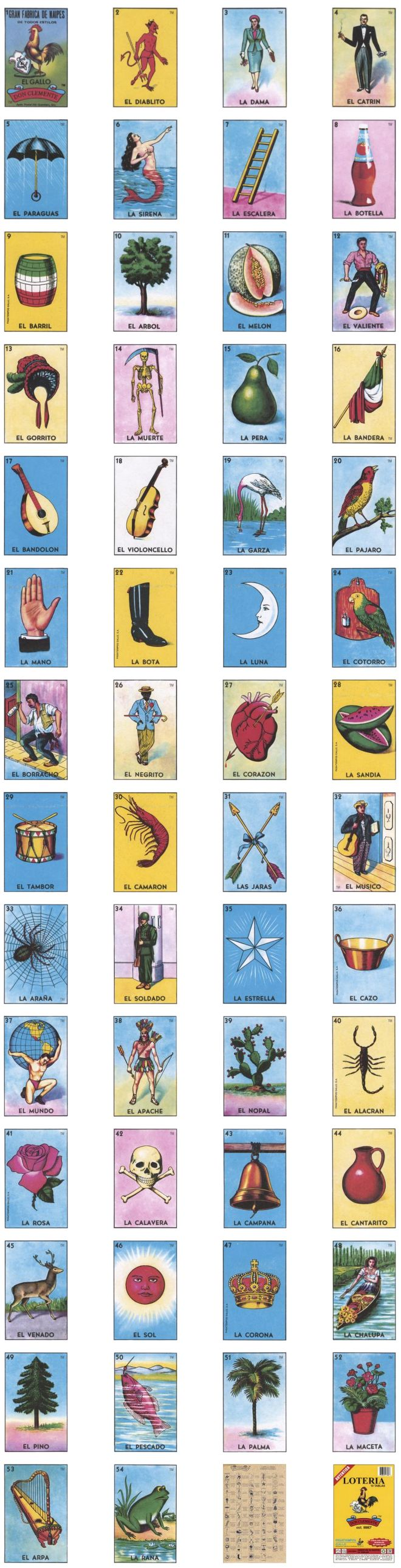 The original Loteria cards, Don Clemente
