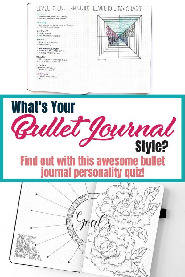 bullet journal quiz what s your bullet journal style planning