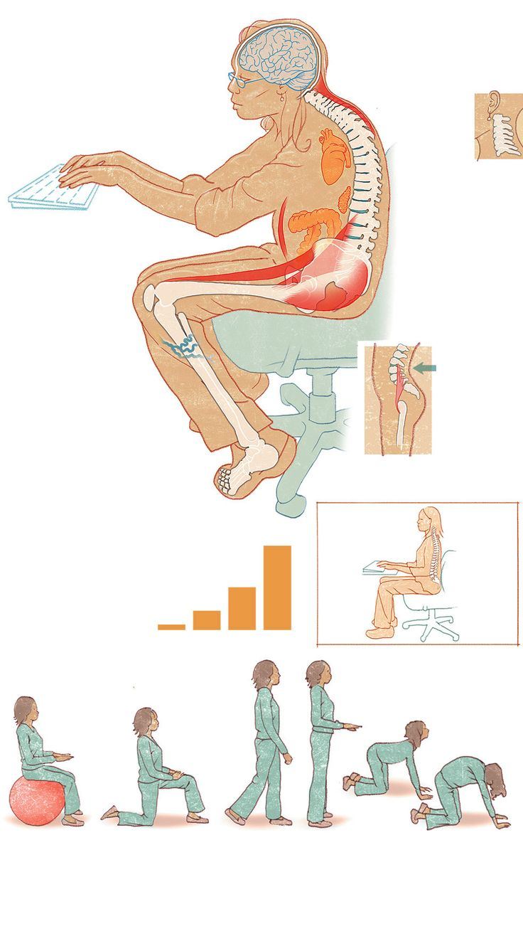 Sometimes just stacking your body using gravity and squaring your hip already helps relieve tension and allows your organs to have less pressure on them.   http://apps.washingtonpost.com/g/page/national/the-health-hazards-of-sitting/750/