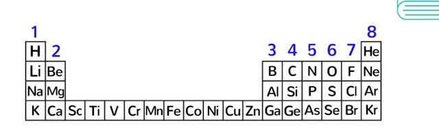 Chemistry291 Hand Note 5 Easy Steps Co Lewis Structure Lewis Structure Chemistry Worksheets Lewis Chemistry Notes