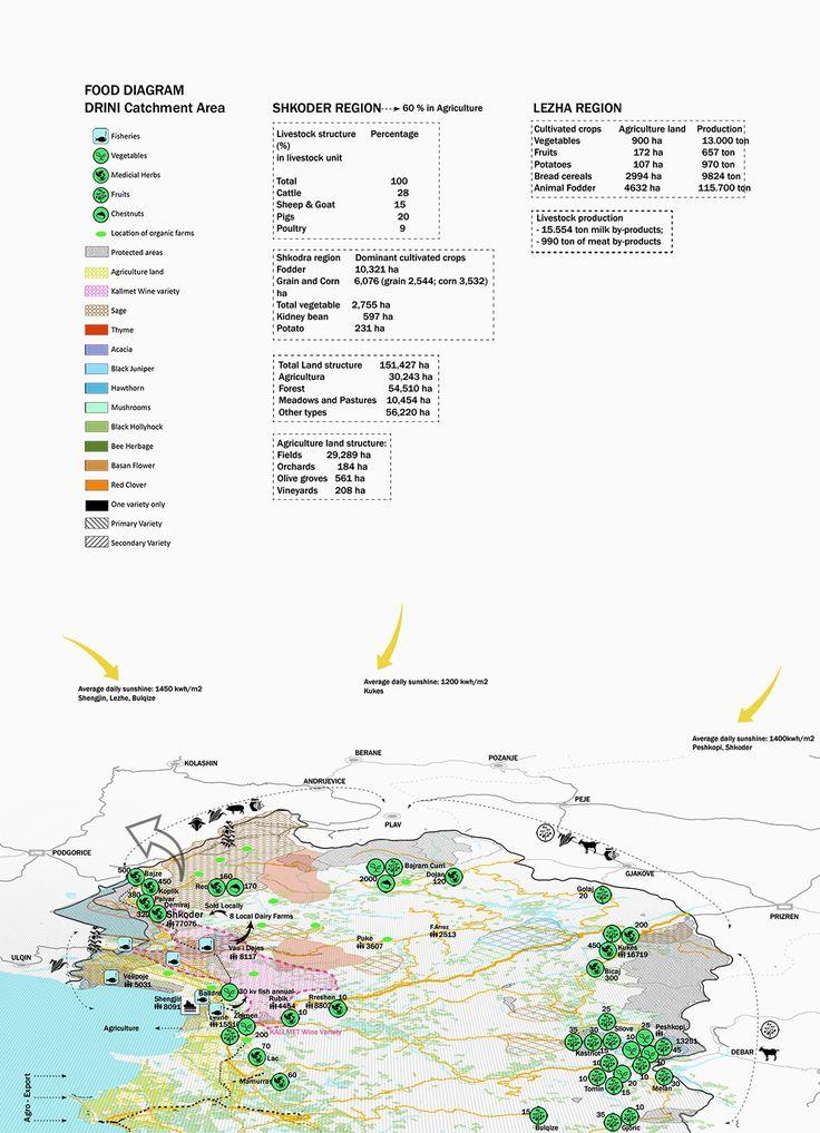 The Metabolism of Albania on Behance Urban design