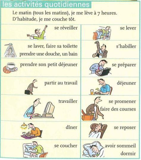 vocabulaire élémentaire - routine quotidienne
