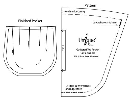 Fit Me Patterns :: Custom-fit patterns :: Gathered Top Pocket