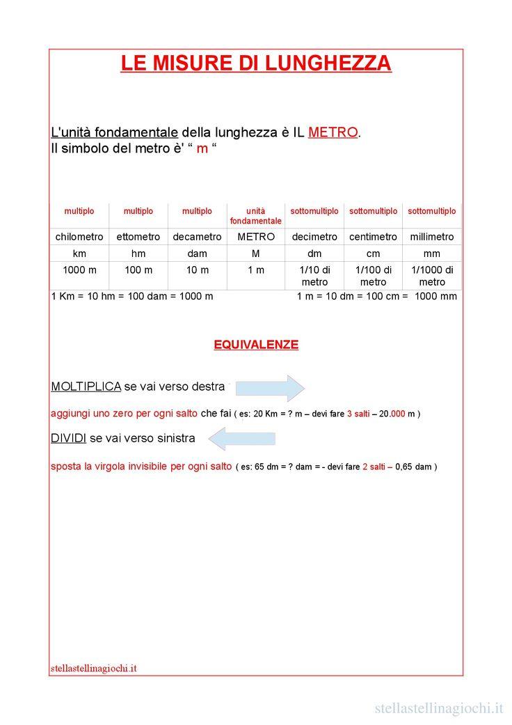 Schede didattiche di matematica. Le misure di lunghezza. Sul blog trovi la versione PDF da stampare.