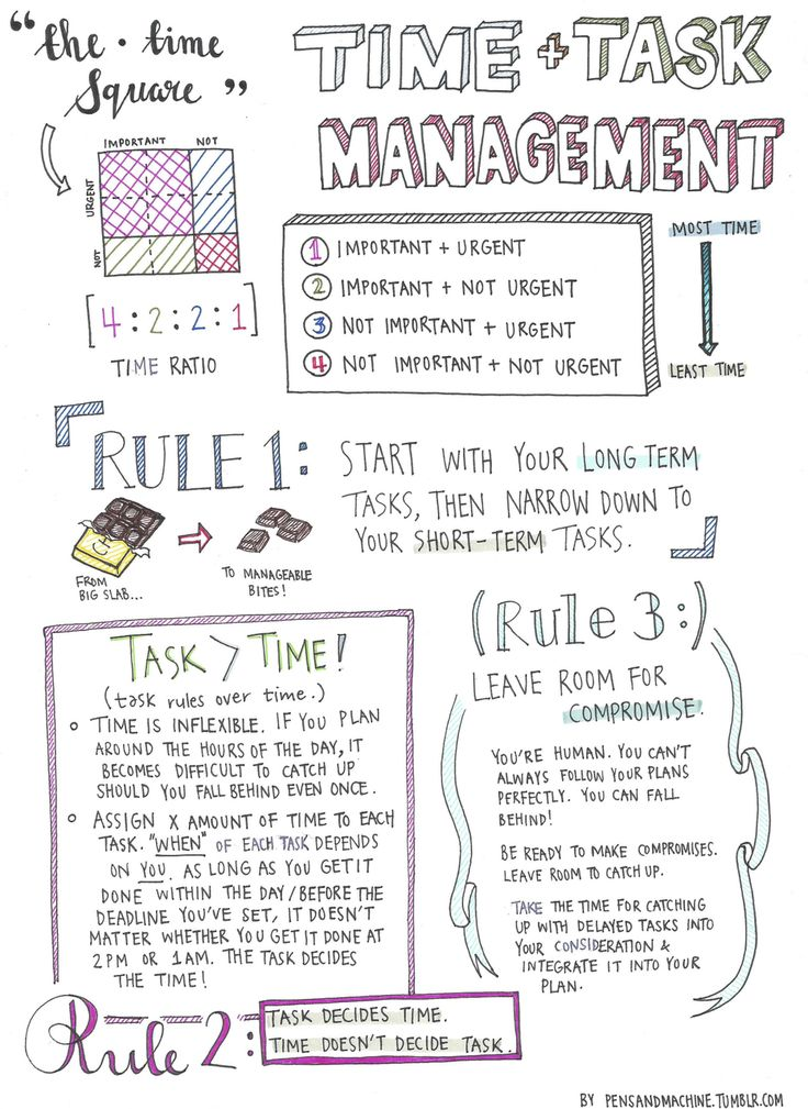 Time Management & Productivity Tip Sheet | Easy to look at frequently for reference!