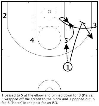 Boston Celtics Elbow Punch 2008 NBA Finals