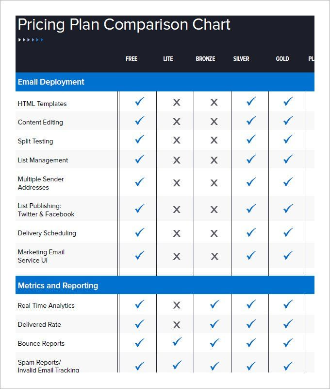 13 Comparison Worksheet Templates Worksheet Template Proposal