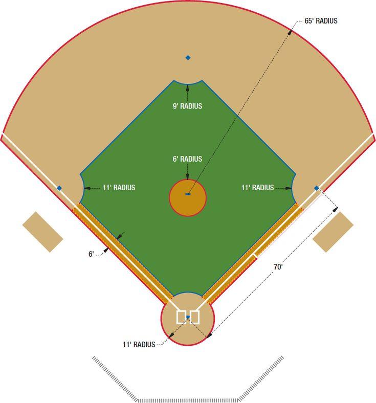 423 Best Baseball Eld Of Dreams Images On Pinterest Detroit