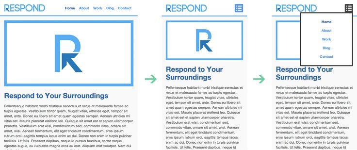 Create an Absolute Basic Mobile CSS Responsive Navigation Menu