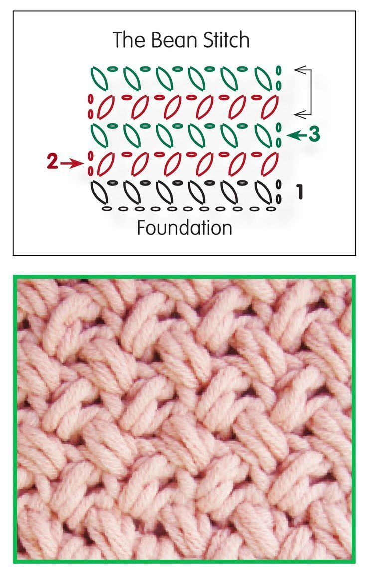 25+ Best Ideas About Unique Crochet Stitches On Pinterest  Crochet Stitch  Tutorial, Ripple Crochet Patterns And Crochet Stitches For Beginners