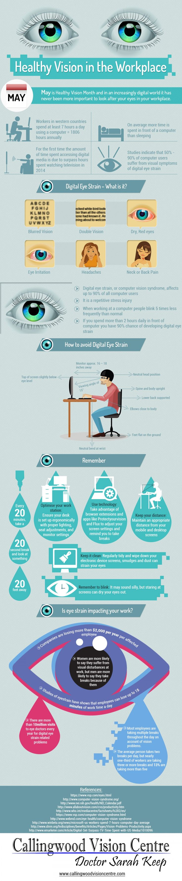 Colour therapy for eyesight - Healthy Vision In The Workplace Infographics Healthy Eyesight Healthy Work