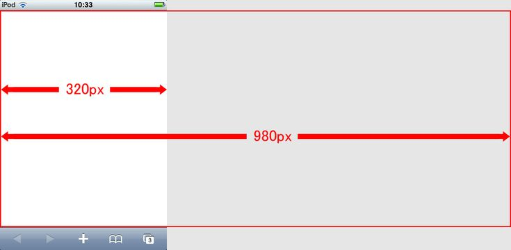 今から始めるiPhoneコーディング : HTMLコーディングのノウハウ : HTML/XHTML、CSSコーディング最安保障~クロノドライブ~
