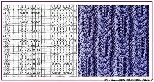10 фото со схемами красивых узоров вязания спицами | Блог elisheva.ru
