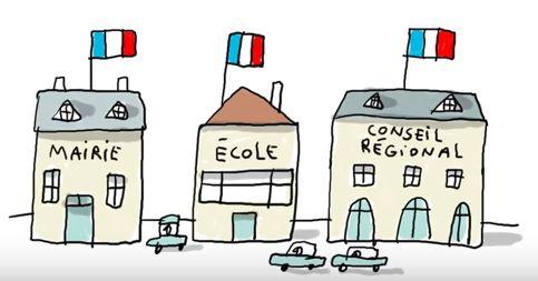Pourquoi le drapeau français est-il bleu, blanc, rouge? https://www.lawlessfrench.com/listening/drapeau-bleu-blanc-rouge/