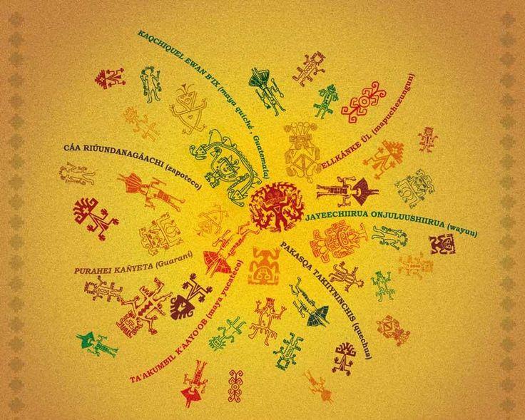 Primer Encuentro Mundial de Poesía de los Pueblos Indígenas